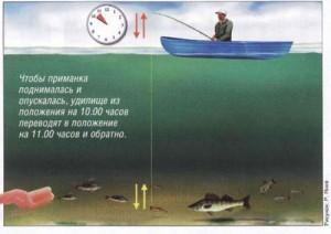 Особенности ловли судака с лодки